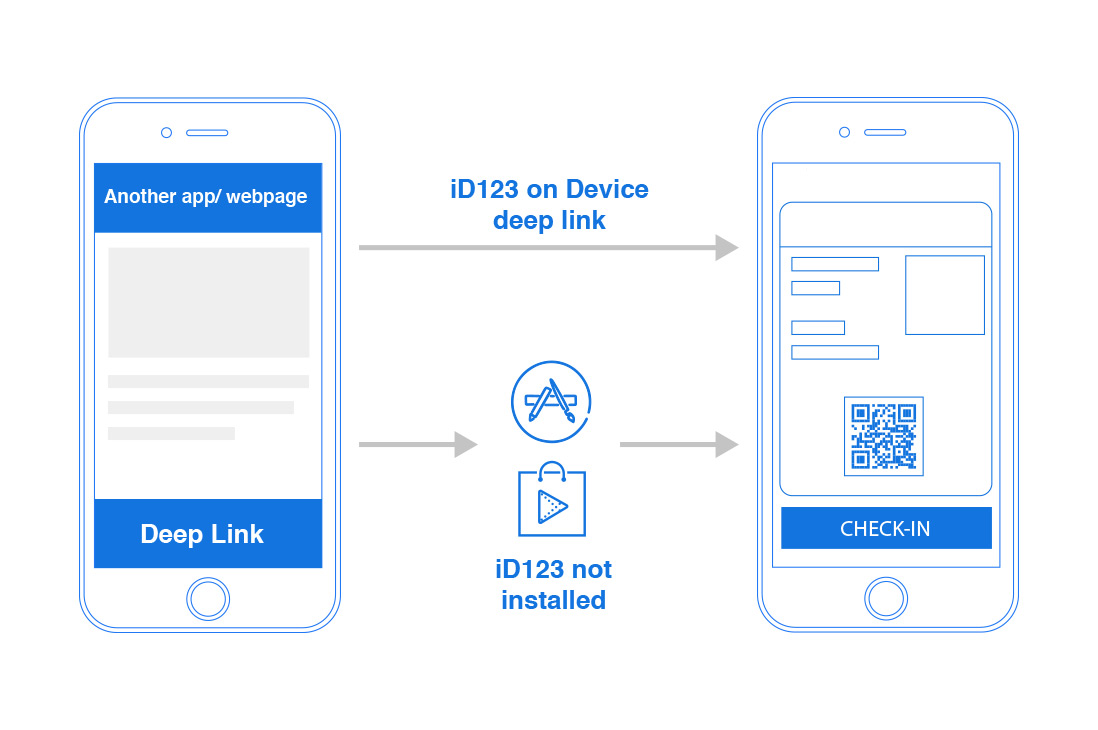 ID123 Deep Linking
